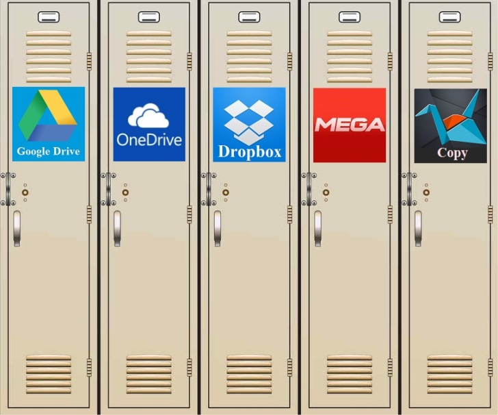 Most Secure Cloud Storage 2017
