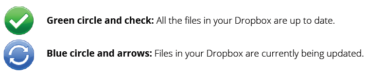 dropbox sync status signs