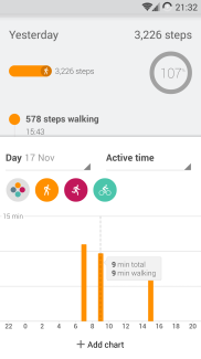 Detailed view by activity type