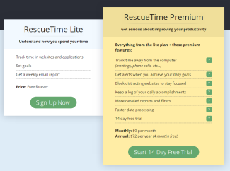 Rescuetime Pricing