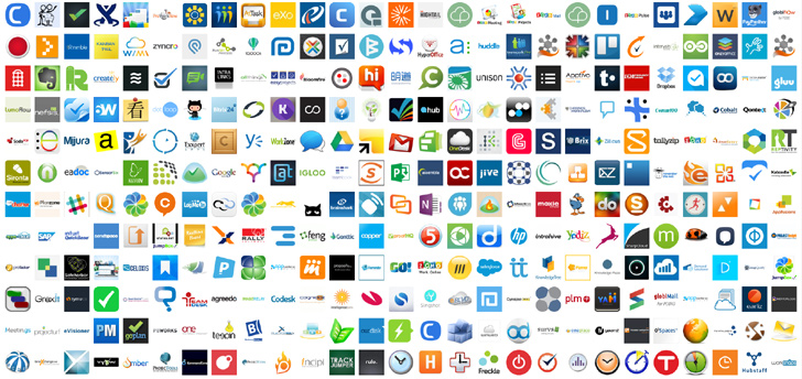 All Collaboration Software In One Place