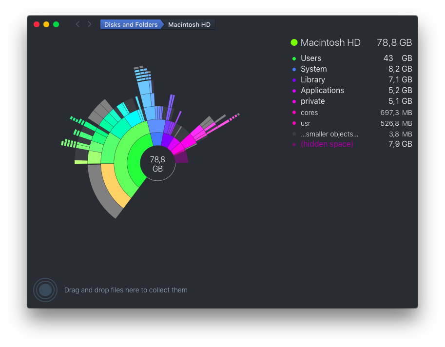 DaisyDisk Disks and folders