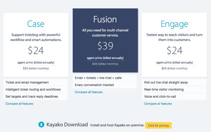 Kayako prices