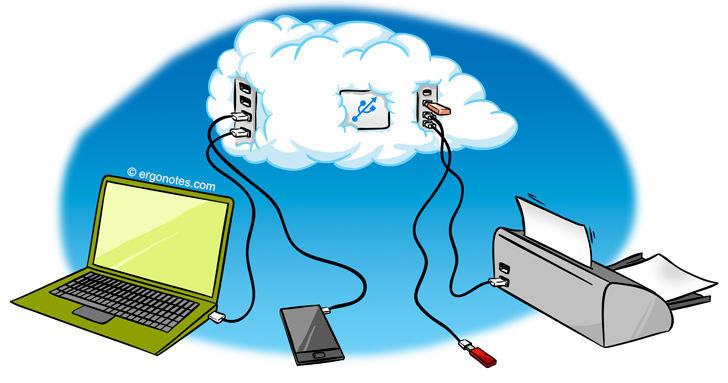Sharing USB Devices via Network with USB Network Gate