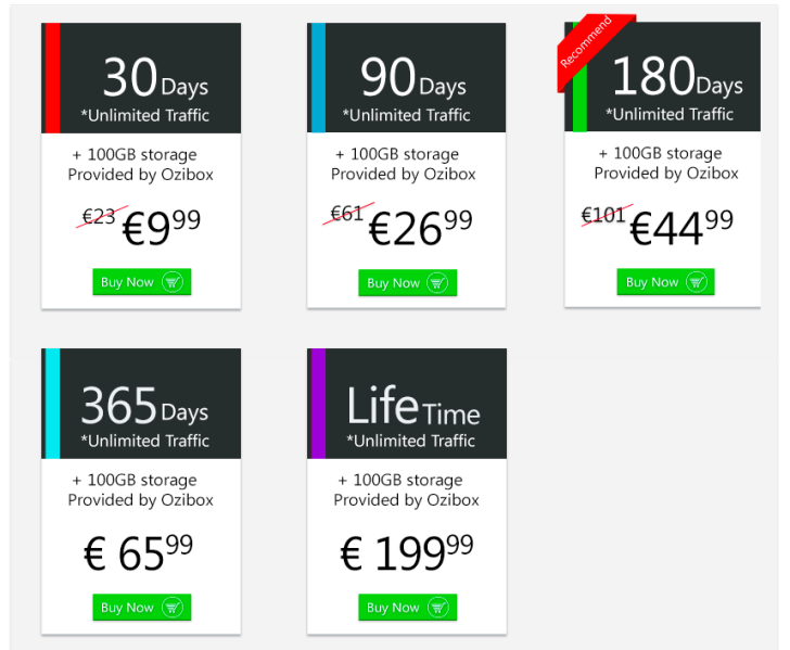 putdrive pricing