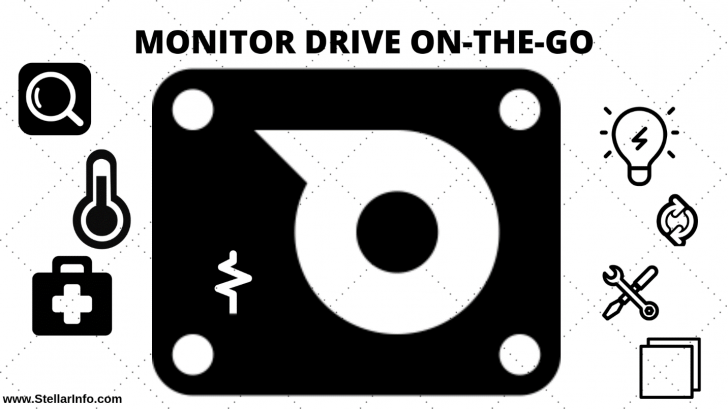 Drive Monitor to safeguard against future data loss